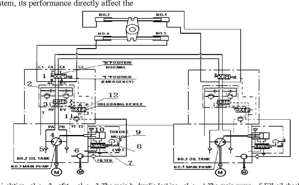 Figure 1 from Modeling, Simulation and Application of the