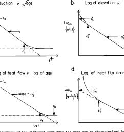figure 5 [ 1242 x 960 Pixel ]
