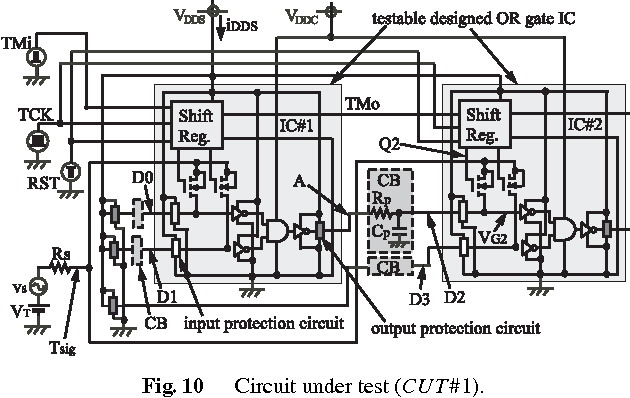 Figure 10 from A Built-in Test Circuit for Electrical