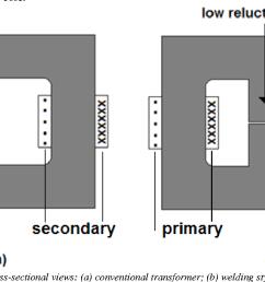 figure 1 [ 1272 x 682 Pixel ]