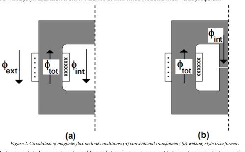 small resolution of figure 2