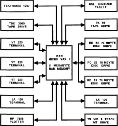 simplified block diagram of the computer system  [ 994 x 1074 Pixel ]