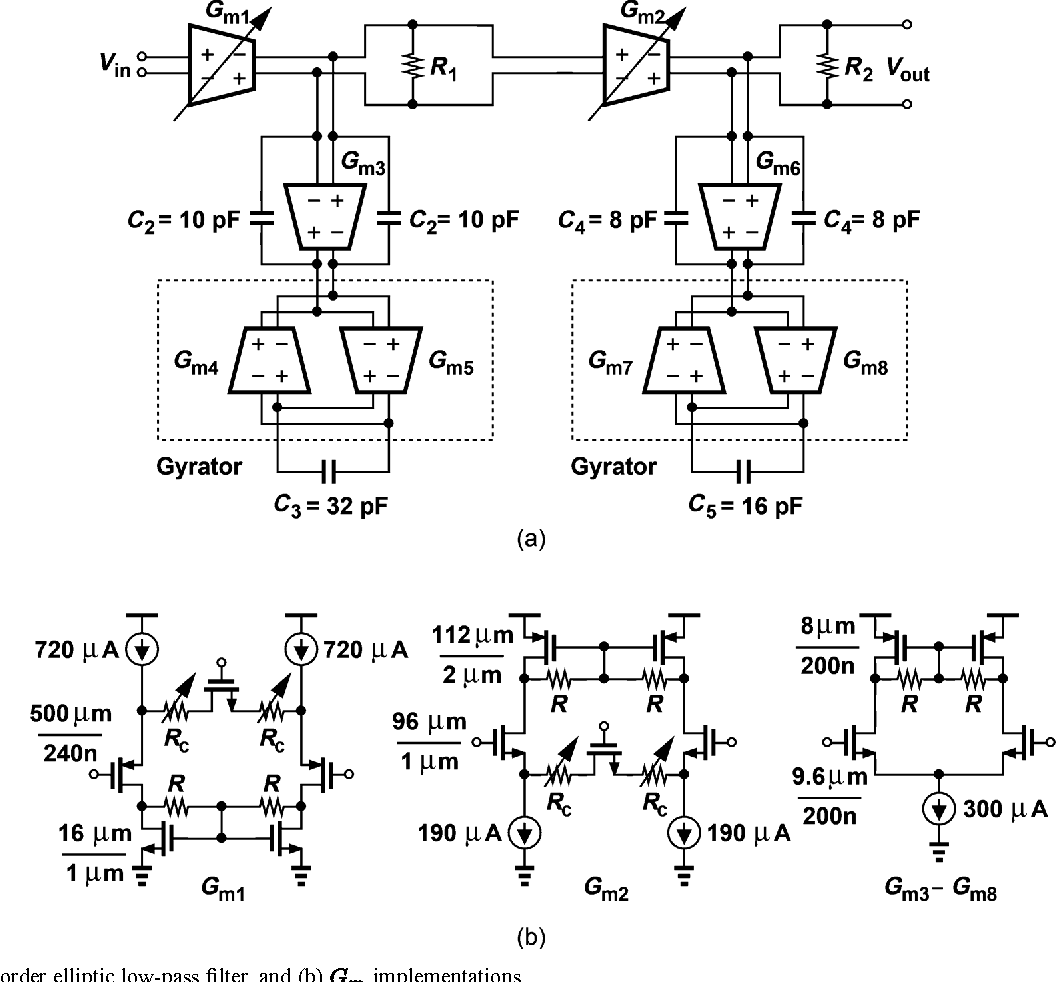 A Low Power Cmos Receiver For 5 Ghz Wlan