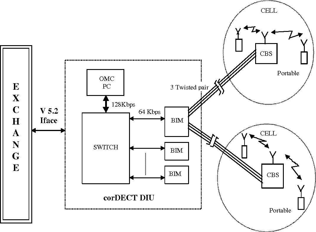hight resolution of figure 2 2