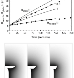 figure 10 similar to the previous two examples this shows a comparison of measurements [ 724 x 1176 Pixel ]