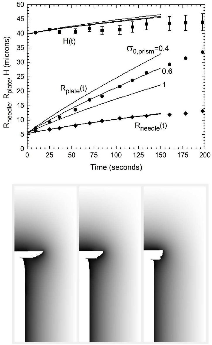 medium resolution of figure 10 similar to the previous two examples this shows a comparison of measurements
