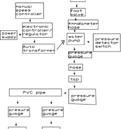 figure 1 [ 808 x 974 Pixel ]