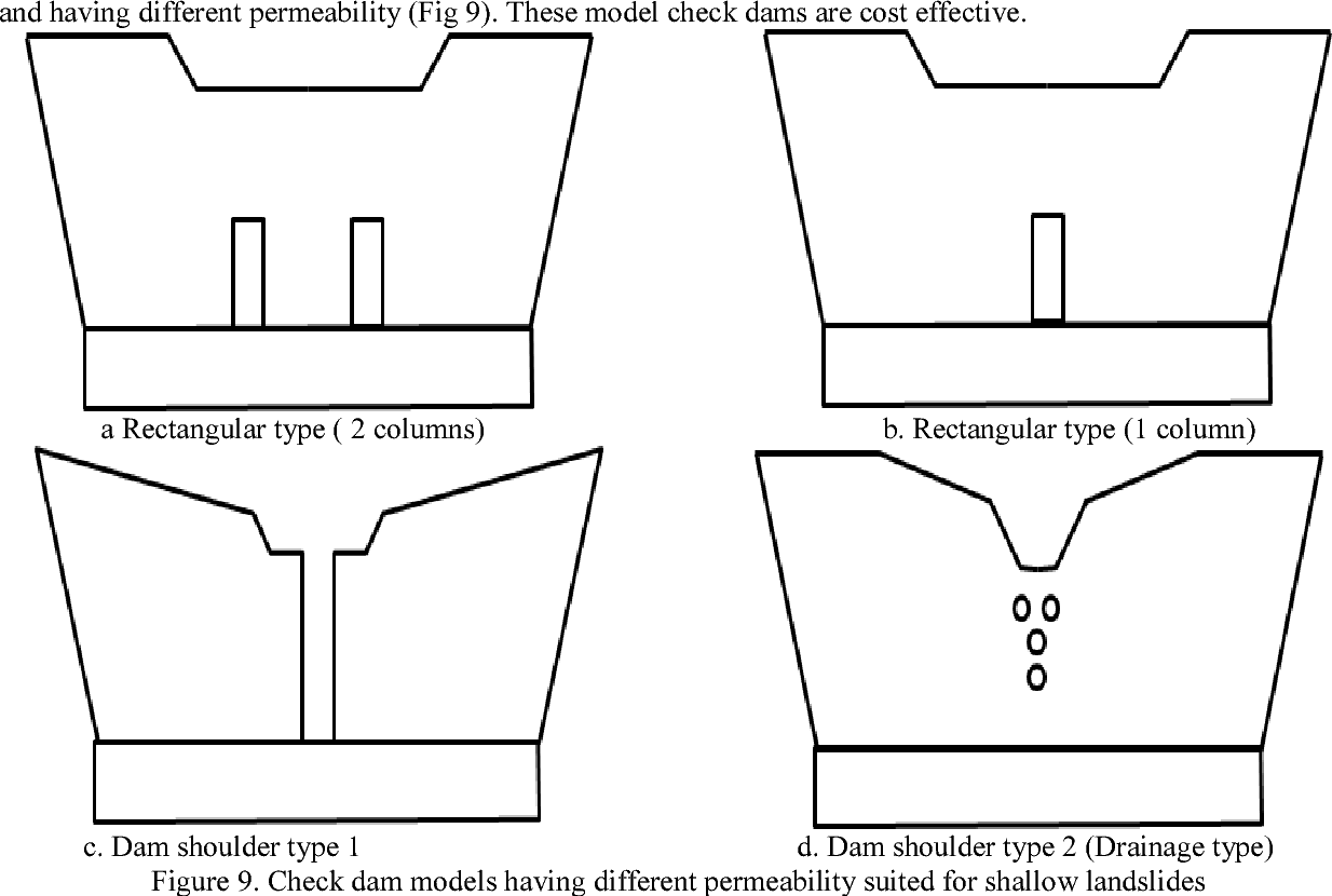 hight resolution of check dam models having different permeability suited for shallow landslides