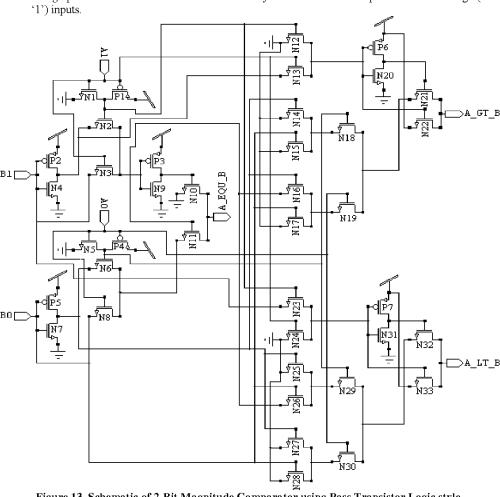 small resolution of  pdf 2 bit magnitude comparator design using different logic styles semantic scholar