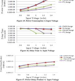 pdf 2 bit magnitude comparator design using different logic styles semantic scholar [ 1040 x 1260 Pixel ]