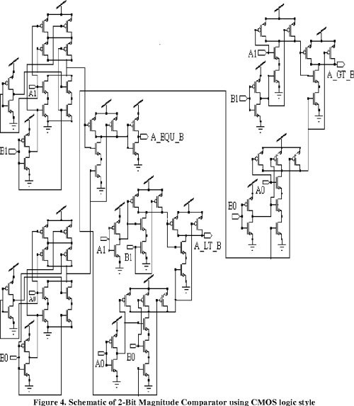 small resolution of schematic of 2 bit magnitude comparator using cmos logic style