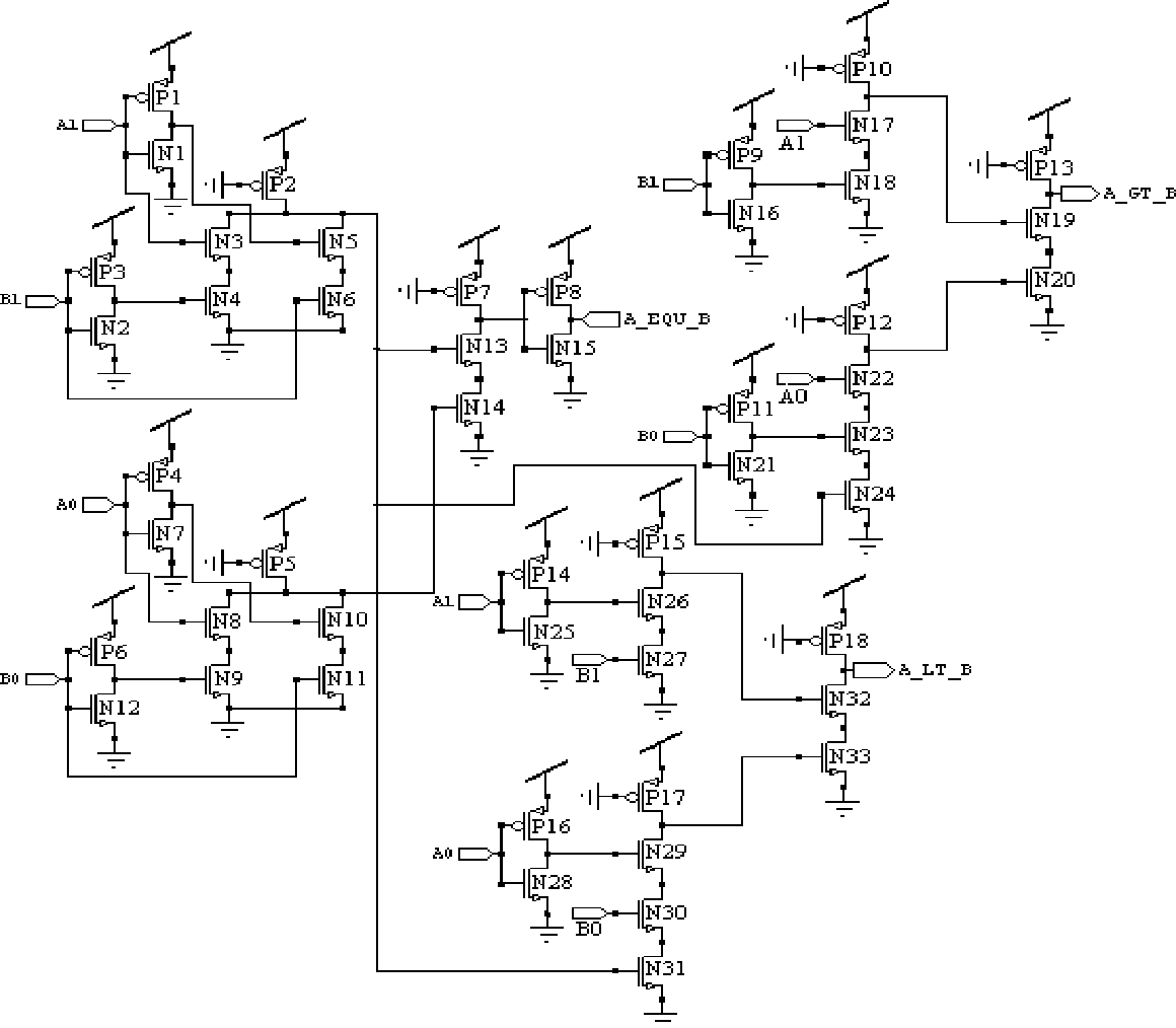 hight resolution of schematic of 2 bit magnitude comparator using pseudo nmos logic style