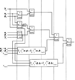logic for generating of in alu2  [ 844 x 1038 Pixel ]