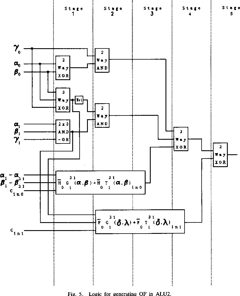 medium resolution of logic for generating of in alu2