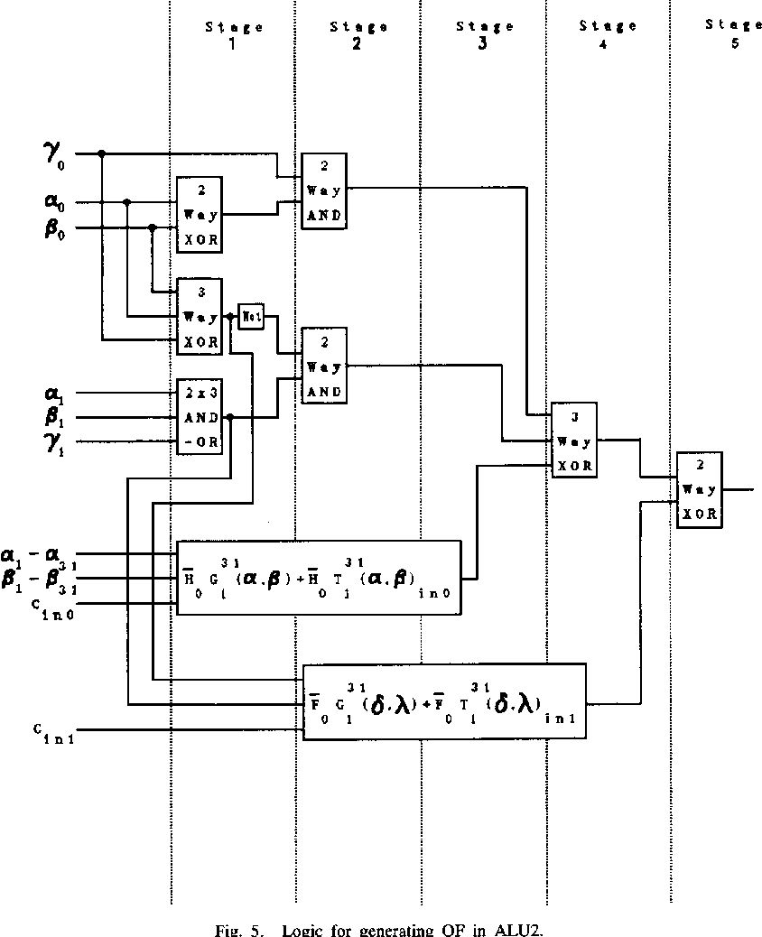 hight resolution of logic for generating of in alu2