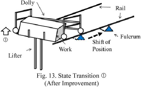 Figure 13 from Analysis and classification of Karakuri