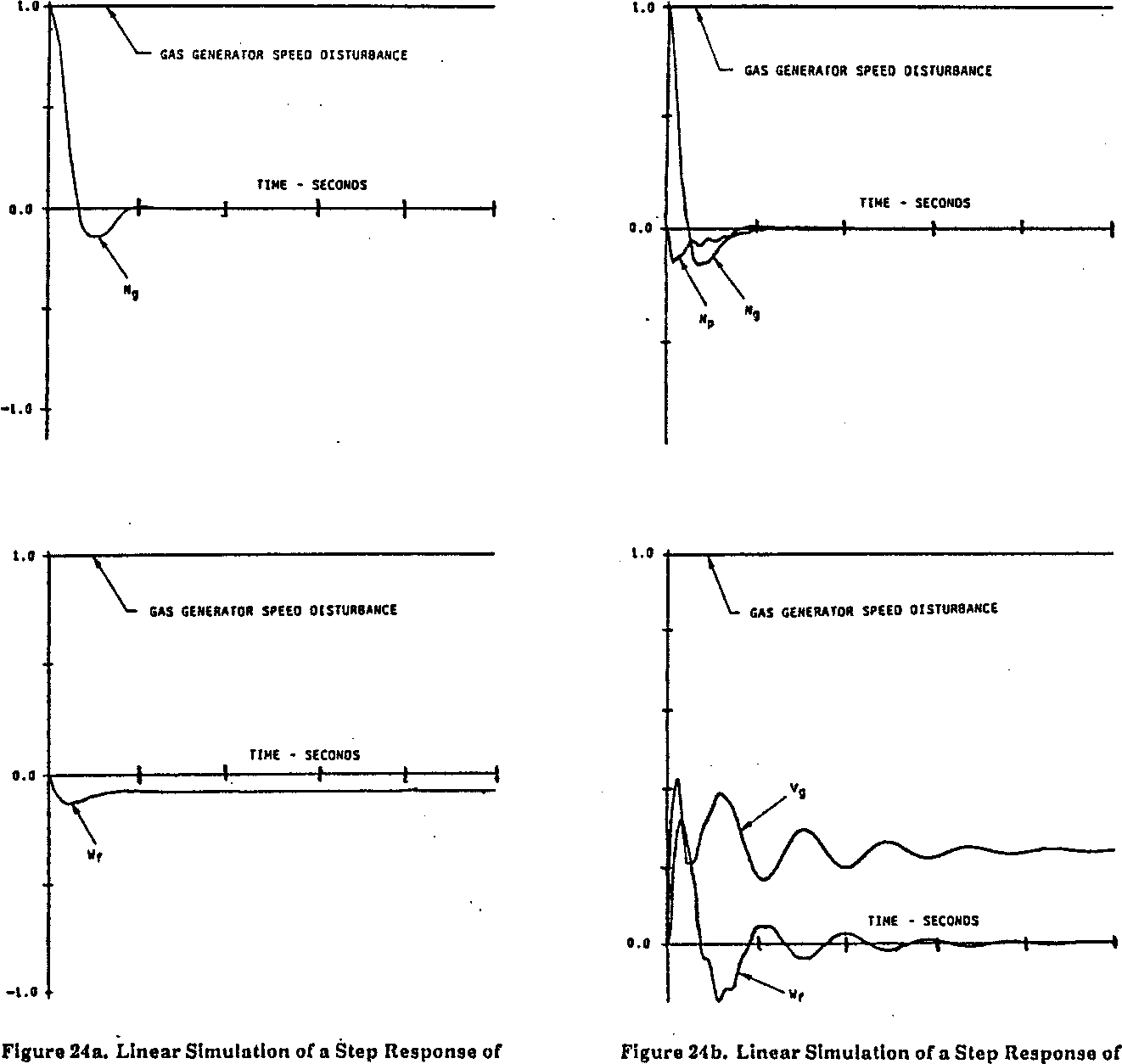 hight resolution of figure 24a linear simulation of a step response of figure 24b linear simulation of