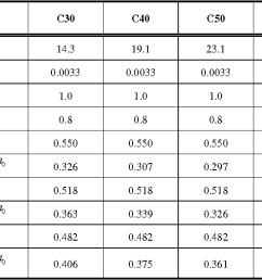 table 1 [ 1422 x 570 Pixel ]