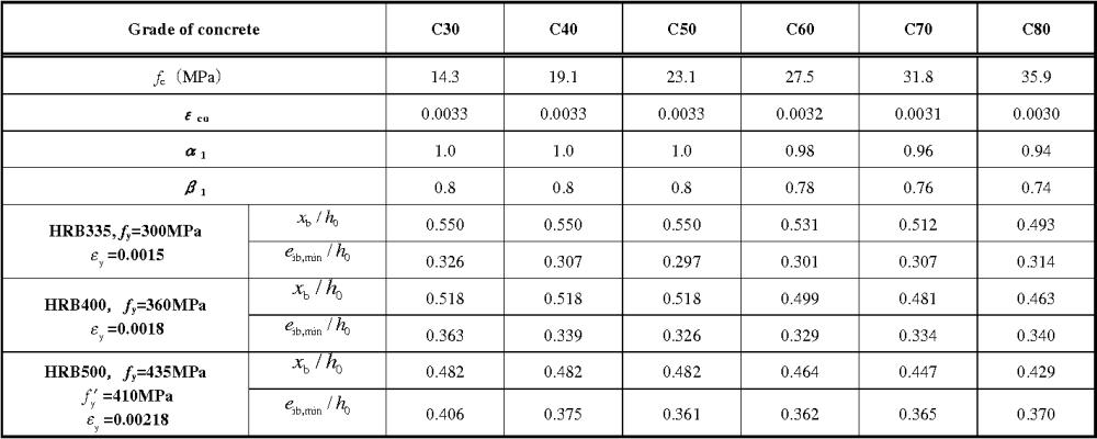 medium resolution of table 1