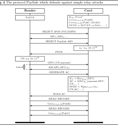 4 the protocol paysafe which defends against simple relay attacks [ 1030 x 1018 Pixel ]