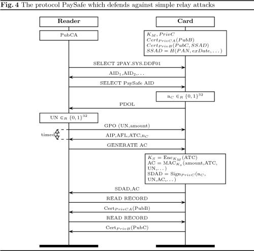 small resolution of 4 the protocol paysafe which defends against simple relay attacks