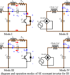 1 the circuit diagram and operation modes of se resonant inverter for ih application [ 1168 x 804 Pixel ]