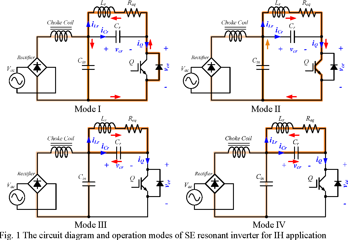 hight resolution of 1 the circuit diagram and operation modes of se resonant inverter for ih application