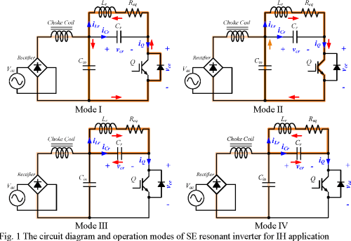 small resolution of 1 the circuit diagram and operation modes of se resonant inverter for ih application