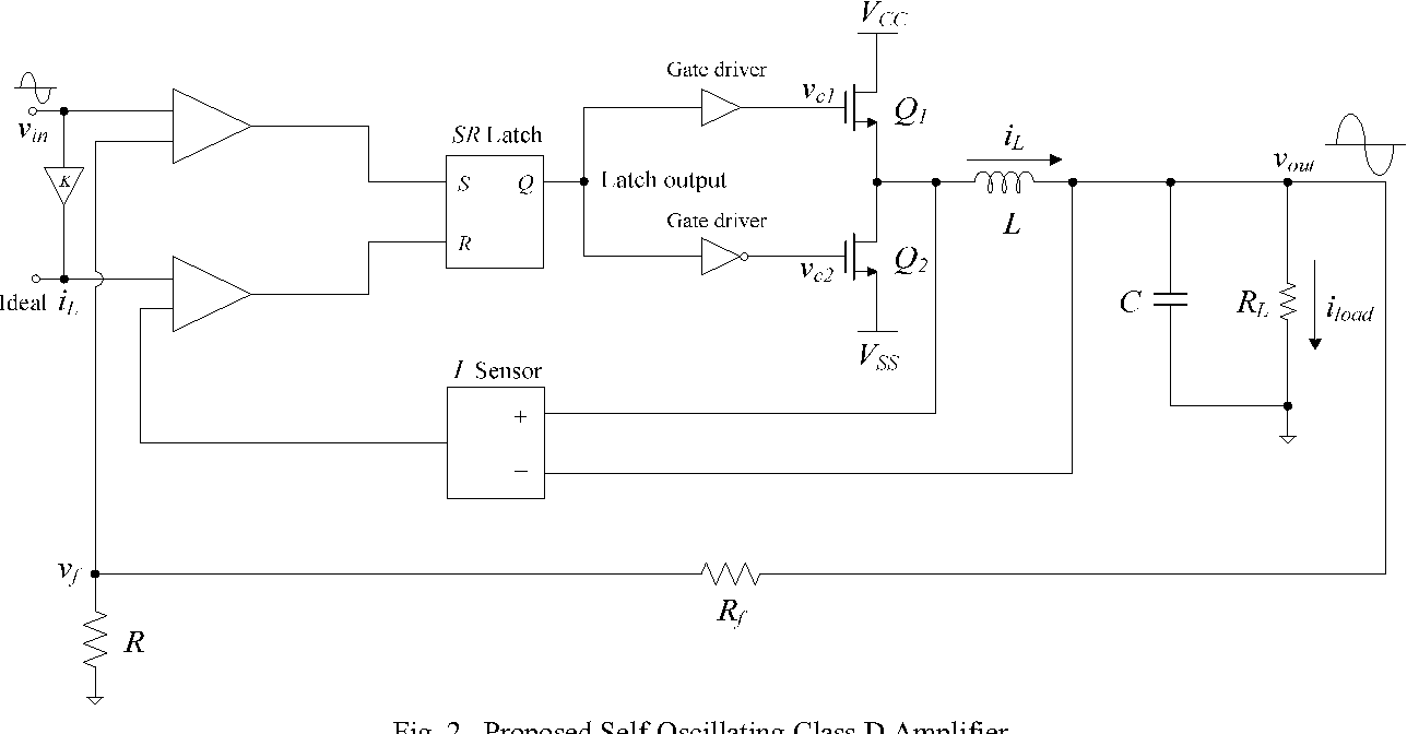 hight resolution of 2 proposed self oscillating class d amplifier