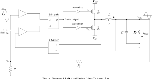 small resolution of 2 proposed self oscillating class d amplifier