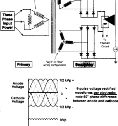 figure 19 l iagram depicts the ef feet of the 12 pulse generator [ 768 x 1148 Pixel ]
