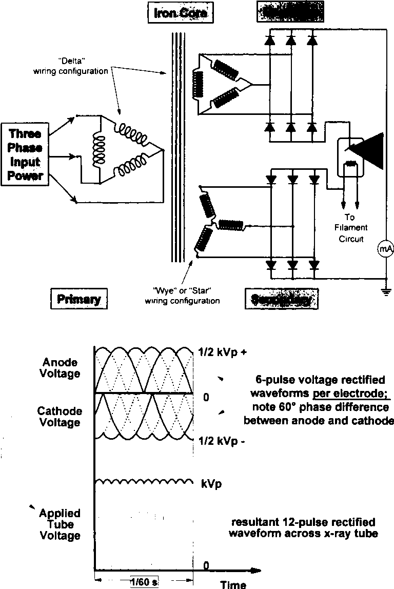 hight resolution of figure 19 l iagram depicts the ef feet of the 12 pulse generator