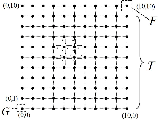 Figure 2 from The cross-entropy method with patching for