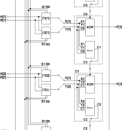 block diagram of the proposed alu designed with shl  [ 618 x 1388 Pixel ]