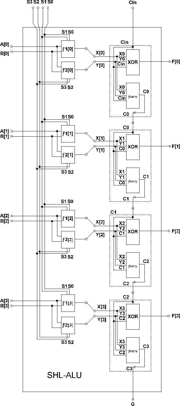 medium resolution of block diagram of the proposed alu designed with shl