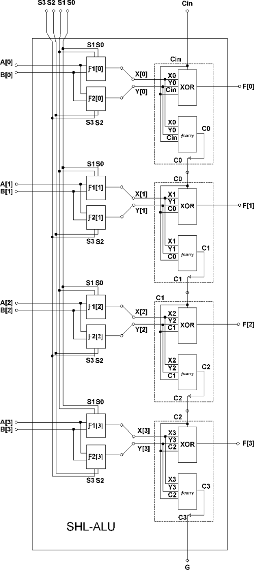 small resolution of block diagram of the proposed alu designed with shl