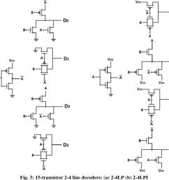 figure 3 [ 996 x 986 Pixel ]