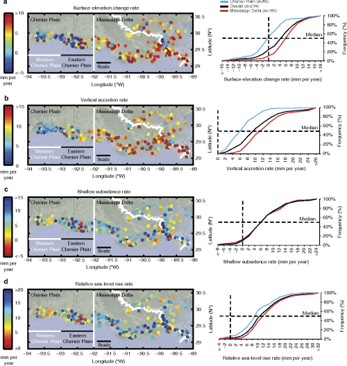 small resolution of figure 2 spatial pattern and cumulative frequency distribution of present day wetland conditions in