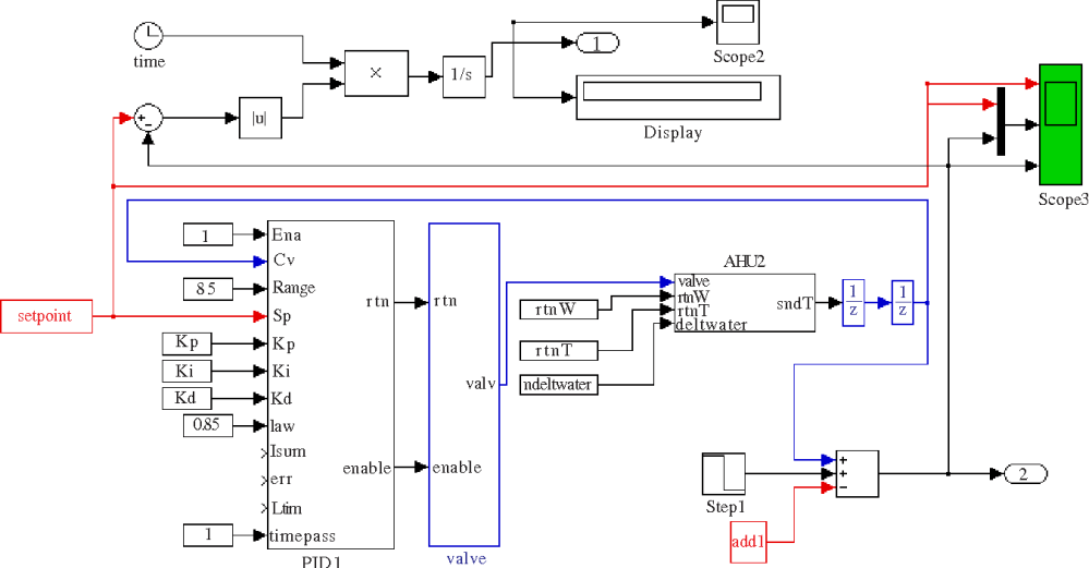 medium resolution of integrated simulation model of air conditioning system