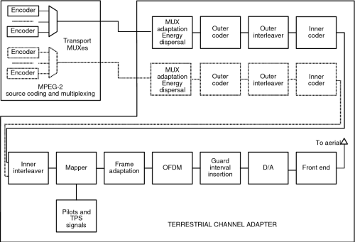 small resolution of figure 5 functional block diagram of the system
