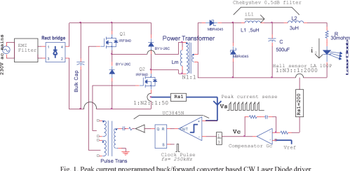 small resolution of peak current programmed buck forward converter based cw laser diode driver