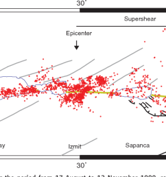 map of izmit aftershocks red dots for the period from [ 1446 x 578 Pixel ]
