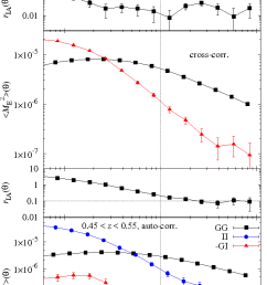 figure 11 aperture mass dispersion m2e for gravitational lensing [ 660 x 1484 Pixel ]