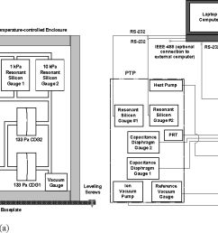 schematic diagram of a the pressure transducer package ptp  [ 1274 x 724 Pixel ]