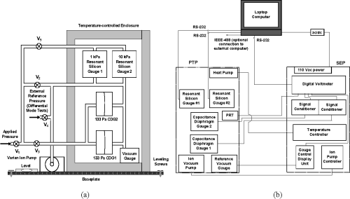 small resolution of schematic diagram of a the pressure transducer package ptp