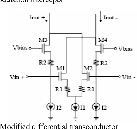 Figure 2 from A Wideband CMOS Mixer with Feedforward