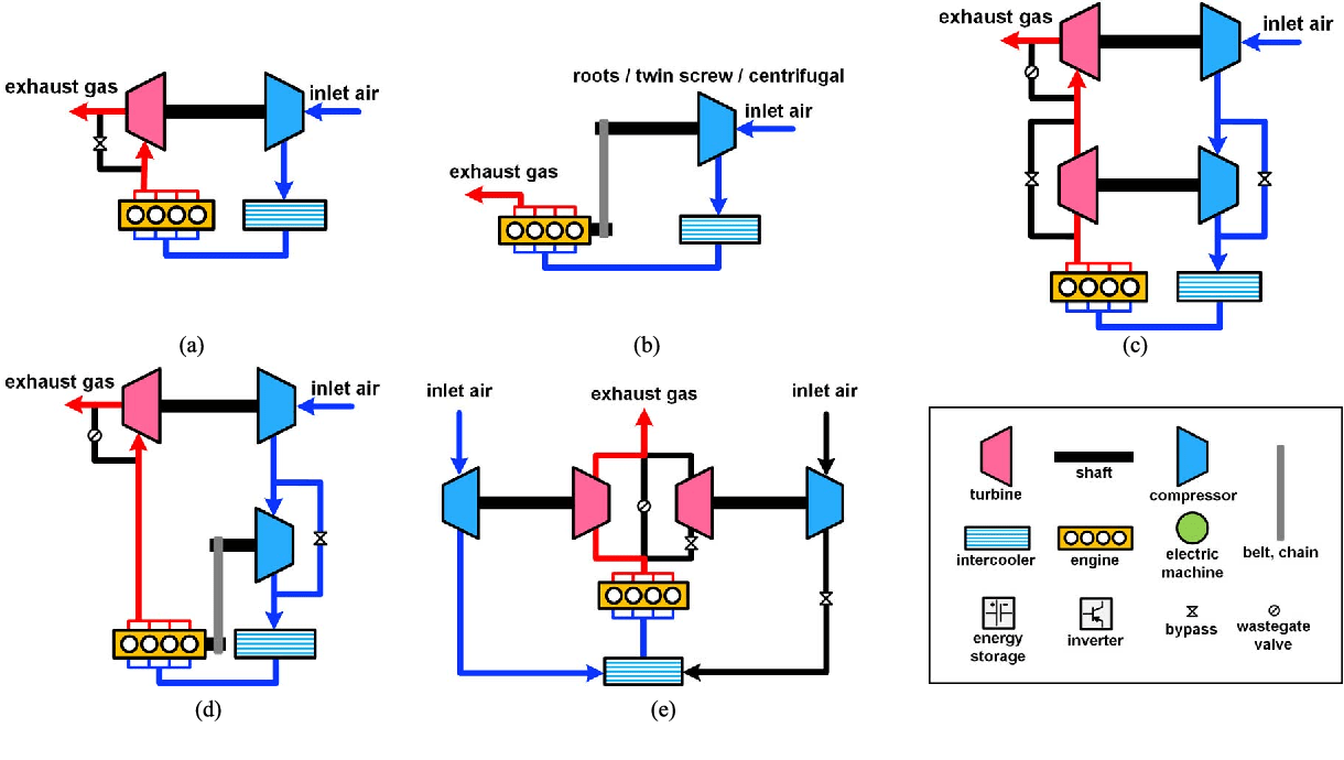 hight resolution of schematic layout of the nfis topologies black line air flow