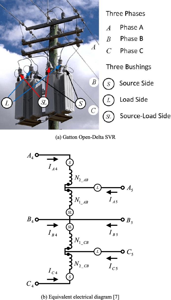 medium resolution of structure of the gatton open delta connected step voltage regulator