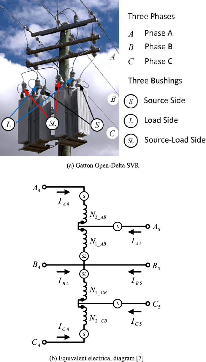hight resolution of structure of the gatton open delta connected step voltage regulator