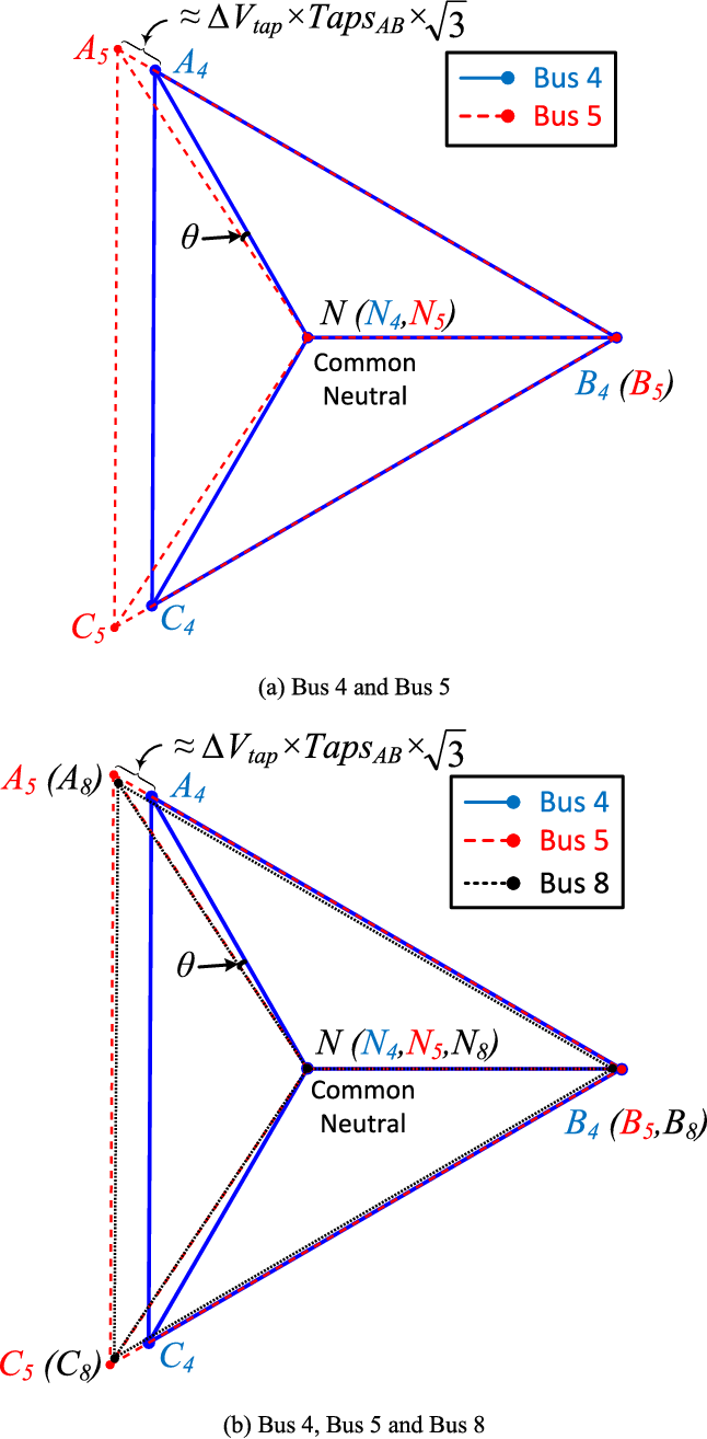 hight resolution of figures and tables